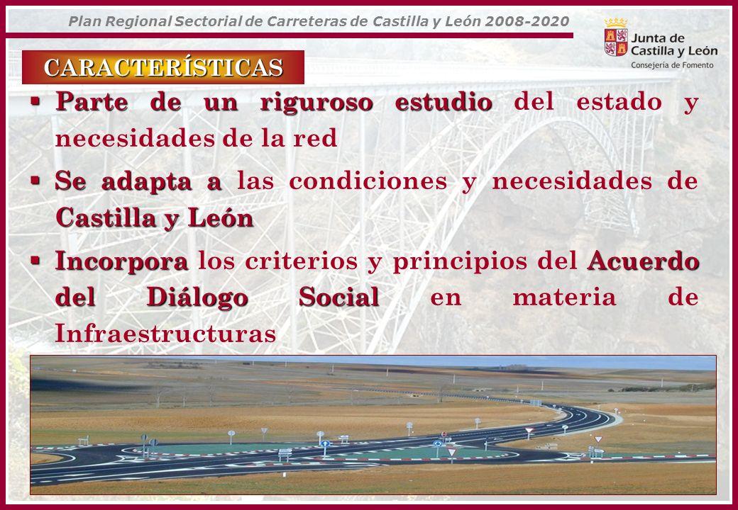 Plan Regional Sectorial de Carreteras de Castilla y León 2008-2020 CONSERVACIÓN mantenimiento del patrimonio viario para evitar su degradación mantenimiento del patrimonio viario para evitar su degradación incremento progresivo de los recursos incremento progresivo de los recursos en cumplimiento del compromiso asumido en el Acuerdo del Diálogo Social 37% de la inversión del Plan 37% de la inversión del Plan refuerzodel firme refuerzo del firme de actuación sobre los 11.598 km de Red Autonómica 6.849 km 2.019 M 2.019 M
