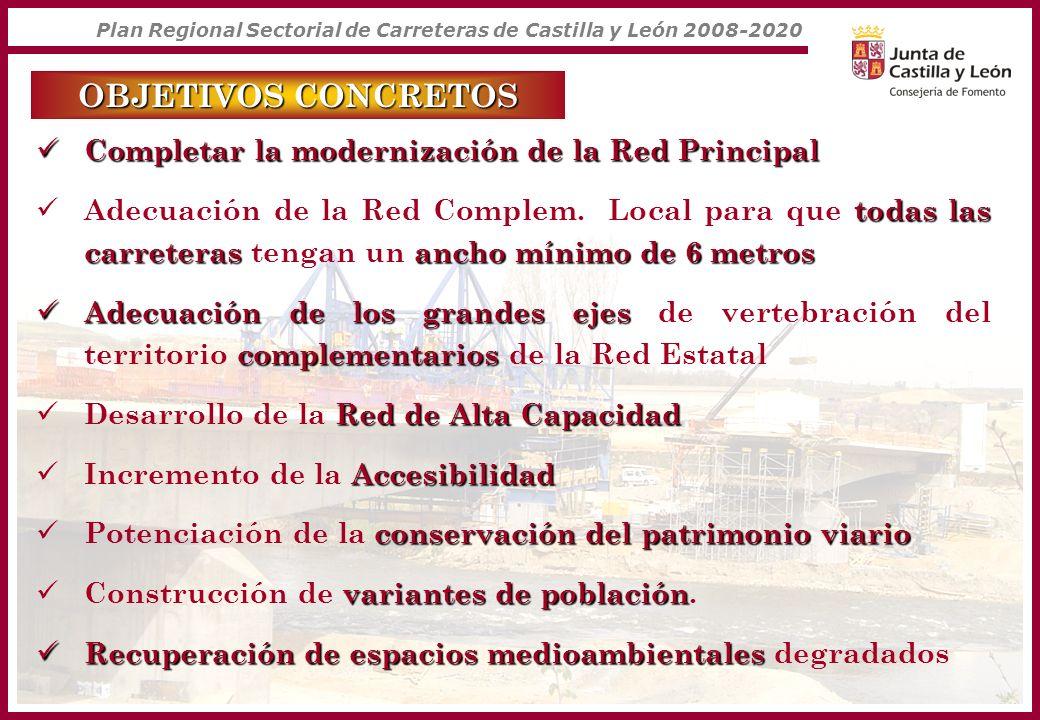 Plan Regional Sectorial de Carreteras de Castilla y León 2008-2020 PROGRAMAS DESTACADOS Ancho mínimo 6 metros Ancho mínimo 6 metros Adecuación de Grandes Ejes Adecuación de Grandes Ejes Desarrollo de la Red de Alta Capacidad Desarrollo de la Red de Alta Capacidad Accesibilidad de Zonas Rurales Accesibilidad de Zonas Rurales Conservación Conservación Seguridad Vial Seguridad Vial Sostenibilidad Sostenibilidad Otros Otros