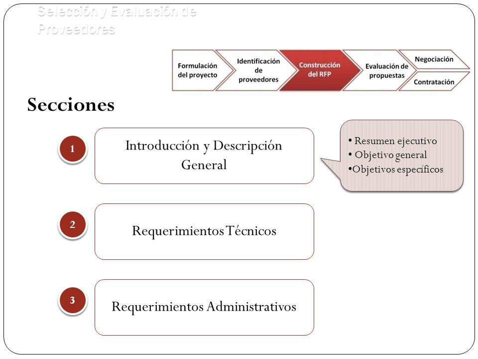Selección y Evaluación de Proveedores Secciones 1 1 2 2 3 3 Introducción y Descripción General Requerimientos Técnicos Requerimientos Administrativos Resumen ejecutivo Objetivo general Objetivos específicos Resumen ejecutivo Objetivo general Objetivos específicos