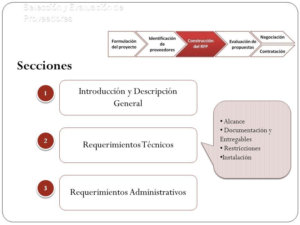 Selección y Evaluación de Proveedores Secciones 1 1 2 2 3 3 Introducción y Descripción General Requerimientos Técnicos Requerimientos Administrativos Alcance Documentación y Entregables Restricciones Instalación Alcance Documentación y Entregables Restricciones Instalación