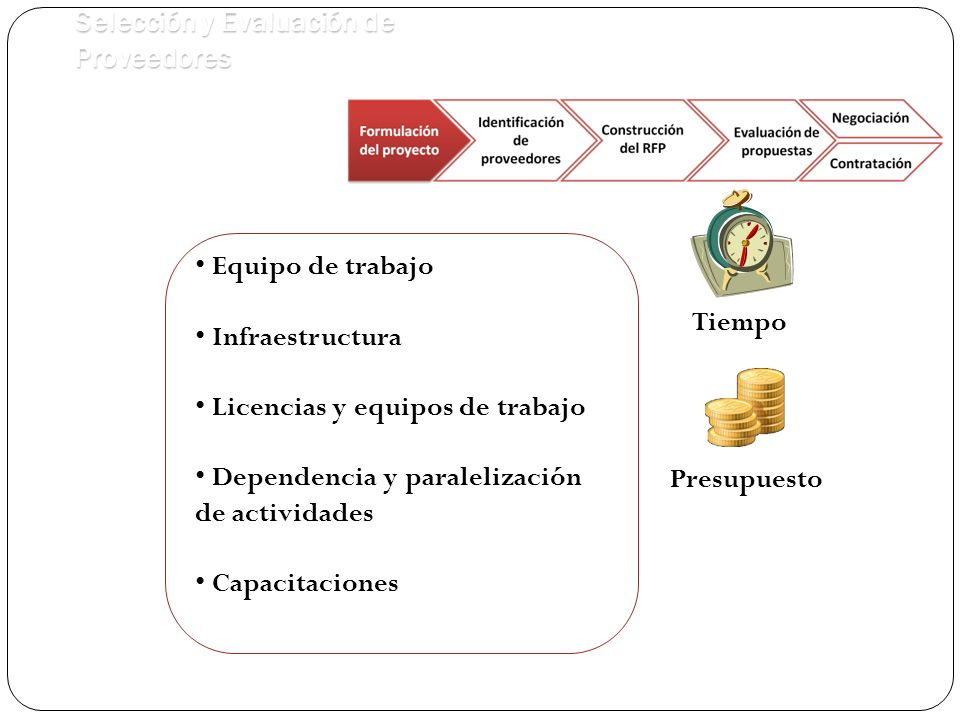 Selección y Evaluación de Proveedores Secciones 4 4 5 5 Metodología de Selección y Evaluación Consideraciones de Forma Carta presentación propuesta Garantía seriedad oferta Acuerdos de confidencialidad Carta presentación propuesta Garantía seriedad oferta Acuerdos de confidencialidad