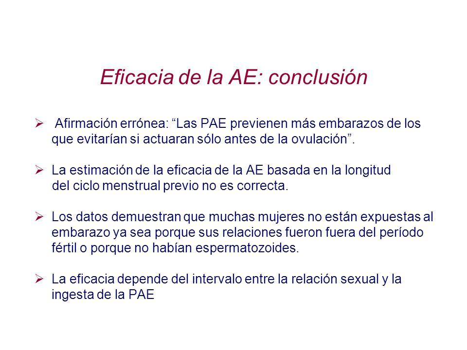 Eficacia de la AE: conclusión Afirmación errónea: Las PAE previenen más embarazos de los que evitarían si actuaran sólo antes de la ovulación. La esti
