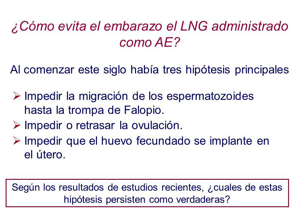 ¿Cómo evita el embarazo el LNG administrado como AE? Impedir la migración de los espermatozoides hasta la trompa de Falopio. Impedir o retrasar la ovu