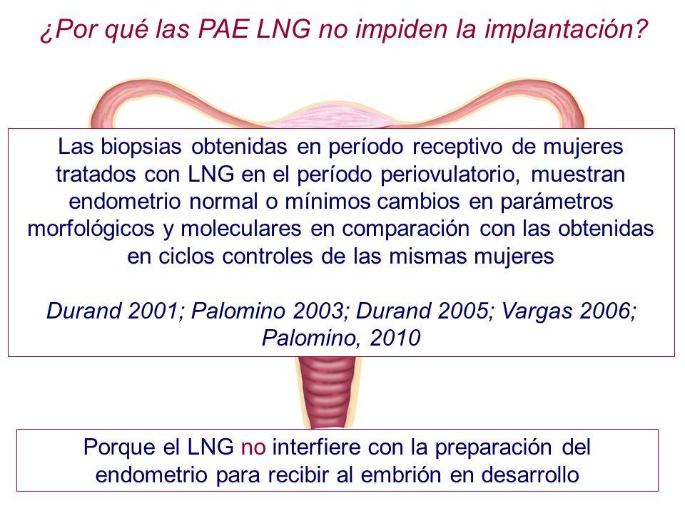 ¿Por qué las PAE LNG no impiden la implantación? Porque el LNG no interfiere con la preparación del endometrio para recibir al embrión en desarrollo L