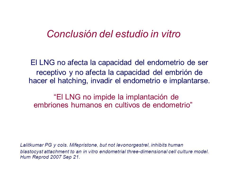 Conclusión del estudio in vitro El LNG no afecta la capacidad del endometrio de ser receptivo y no afecta la capacidad del embrión de hacer el hatchin