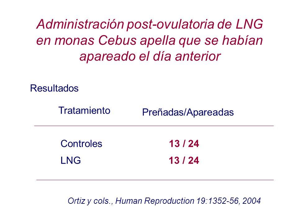 Controles 13 / 24 LNG 13 / 24 Tratamiento Preñadas/Apareadas Resultados Ortiz y cols., Human Reproduction 19:1352-56, 2004 Administración post-ovulato