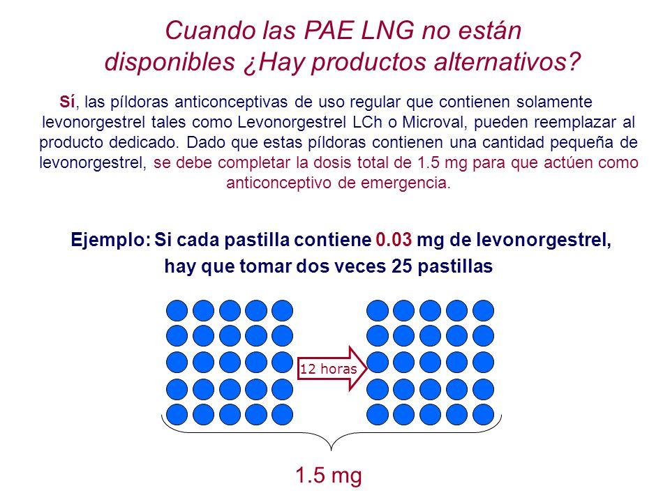 Sí, las píldoras anticonceptivas de uso regular que contienen solamente levonorgestrel tales como Levonorgestrel LCh o Microval, pueden reemplazar al