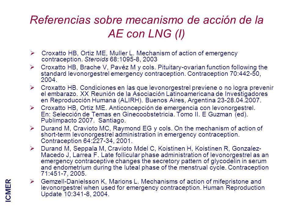 Referencias sobre mecanismo de acción de la AE con LNG (I) Croxatto HB, Ortiz ME, Muller L. Mechanism of action of emergency contraception. Steroids 6
