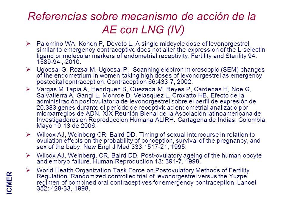 Referencias sobre mecanismo de acción de la AE con LNG (IV) Palomino WA, Kohen P, Devoto L. A single midcycle dose of levonorgestrel similar to emerge