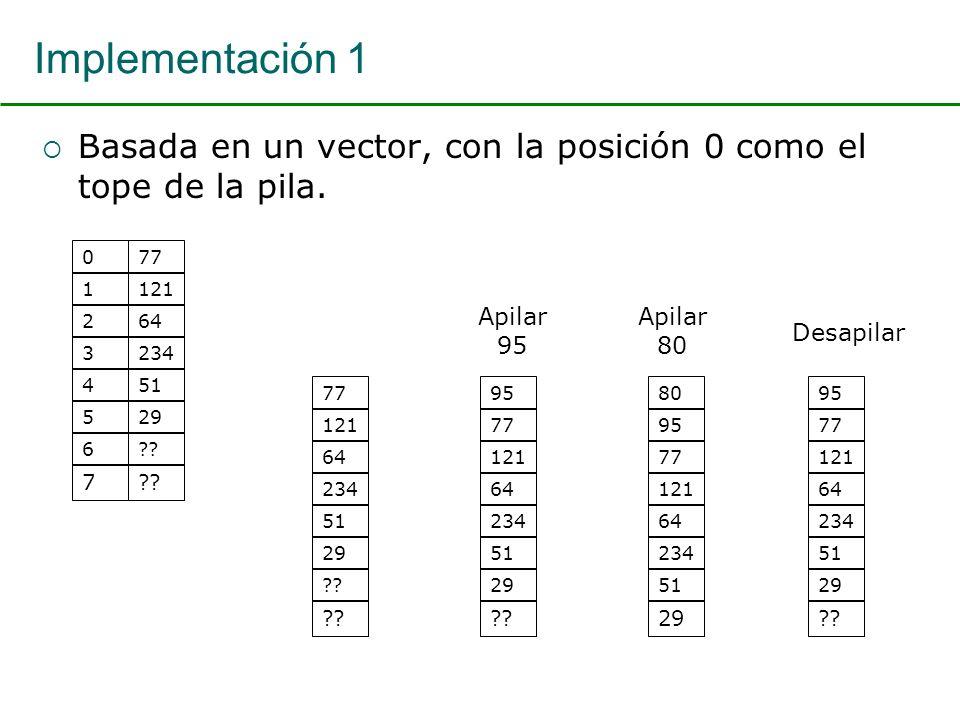 Implementación 1 Basada en un vector, con la posición 0 como el tope de la pila. 0 1 2 3 4 5 6 7 77 121 64 234 51 29 ?? 95 77 121 64 234 51 29 ?? 80 9
