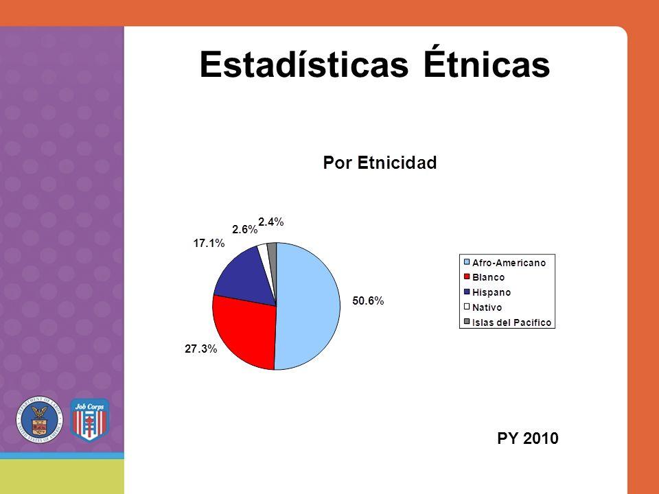 Estadísticas Étnicas PY 2010