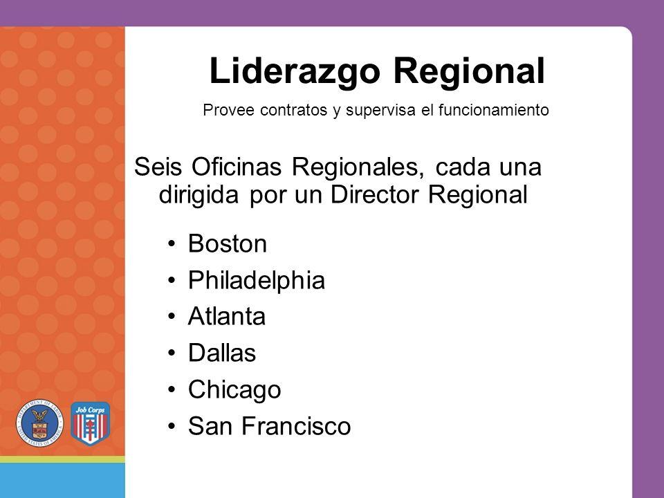 Seis Oficinas Regionales, cada una dirigida por un Director Regional Boston Philadelphia Atlanta Dallas Chicago San Francisco Provee contratos y supervisa el funcionamiento Liderazgo Regional