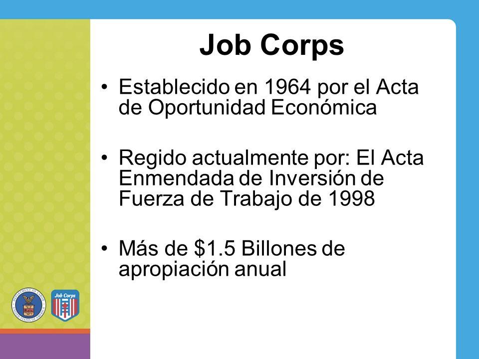 Job Corps Establecido en 1964 por el Acta de Oportunidad Económica Regido actualmente por: El Acta Enmendada de Inversión de Fuerza de Trabajo de 1998 Más de $1.5 Billones de apropiación anual