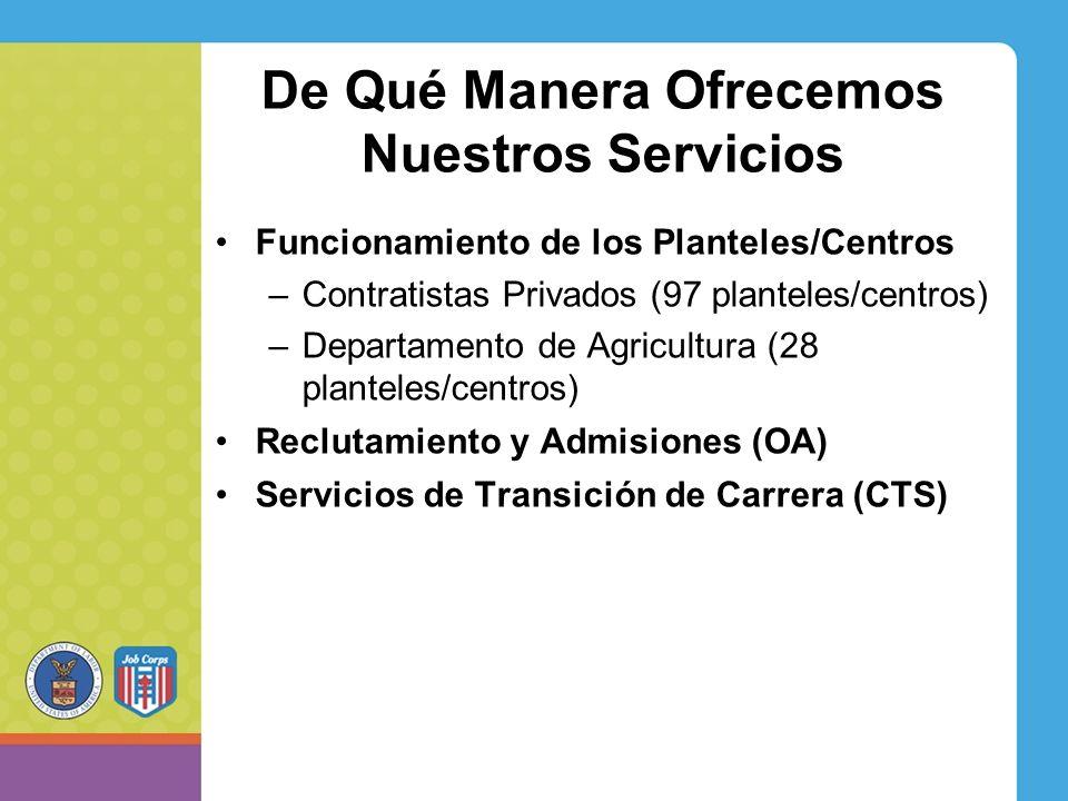 De Qué Manera Ofrecemos Nuestros Servicios Funcionamiento de los Planteles/Centros –Contratistas Privados (97 planteles/centros) –Departamento de Agricultura (28 planteles/centros) Reclutamiento y Admisiones (OA) Servicios de Transición de Carrera (CTS)
