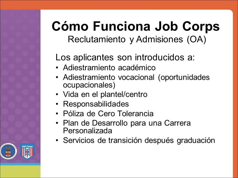 Cómo Funciona Job Corps Los aplicantes son introducidos a: Adiestramiento académico Adiestramiento vocacional (oportunidades ocupacionales) Vida en el plantel/centro Responsabilidades Póliza de Cero Tolerancia Plan de Desarrollo para una Carrera Personalizada Servicios de transición después graduación Reclutamiento y Admisiones (OA)