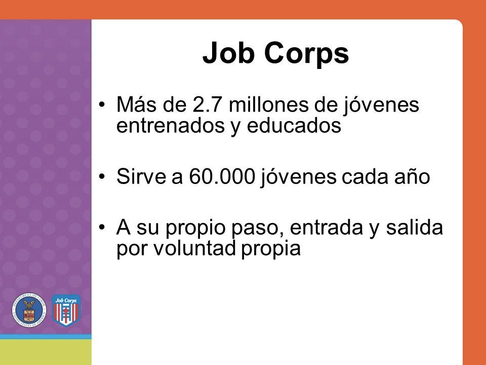Job Corps Más de 2.7 millones de jóvenes entrenados y educados Sirve a 60.000 jóvenes cada año A su propio paso, entrada y salida por voluntad propia