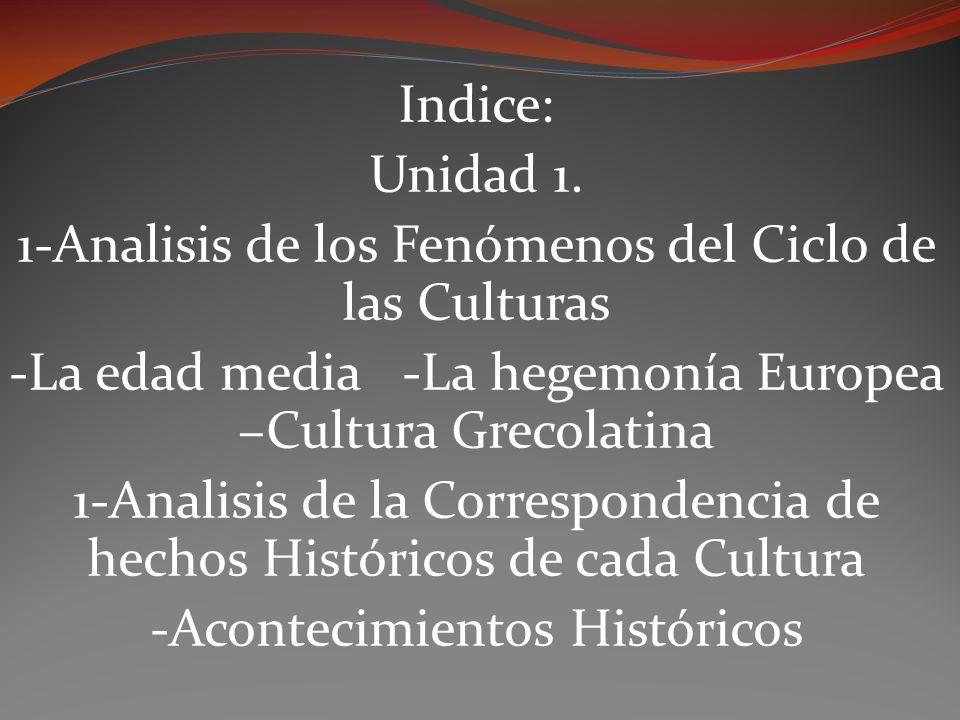 Indice: Unidad 1.