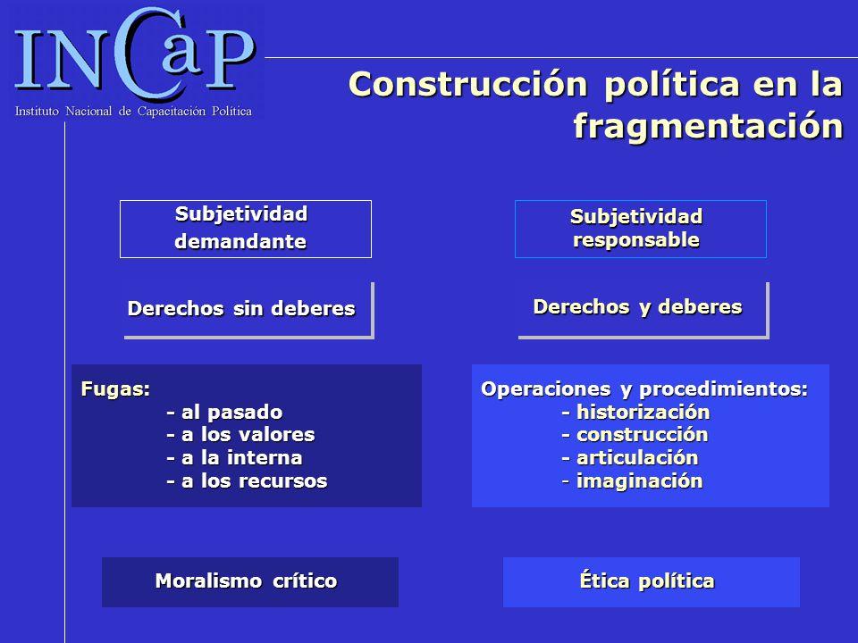 - Problema de nuestra generación política: la fragmentación fragmentación - Construcción política en tiempos de fragmentación - Subjetividad política en construcción: - Autonominación - Ocupación - Ética del poder Una subjetividad en construcción