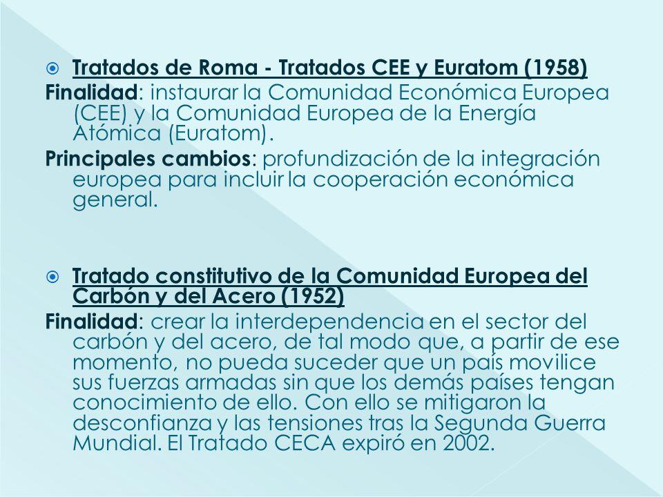 Tratados de Roma - Tratados CEE y Euratom (1958) Finalidad : instaurar la Comunidad Económica Europea (CEE) y la Comunidad Europea de la Energía Atómi