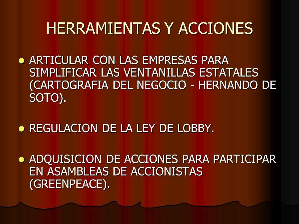 HERRAMIENTAS Y ACCIONES ARTICULAR CON LAS EMPRESAS PARA SIMPLIFICAR LAS VENTANILLAS ESTATALES (CARTOGRAFIA DEL NEGOCIO - HERNANDO DE SOTO).