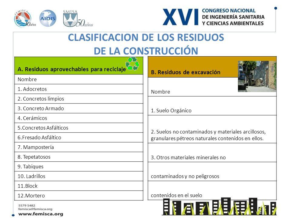 CLASIFICACION DE LOS RESIDUOS DE LA CONSTRUCCIÓN A. Residuos aprovechables para reciclaje Nombre 1. Adocretos 2. Concretos limpios 3. Concreto Armado