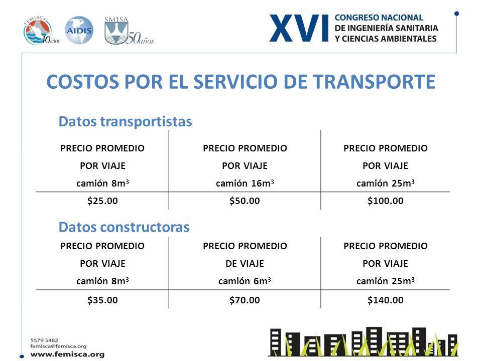 COSTOS POR EL SERVICIO DE TRANSPORTE Datos transportistas PRECIO PROMEDIO POR VIAJE camión 8m 3 camión 16m 3 camión 25m 3 $25.00$50.00$100.00 PRECIO P