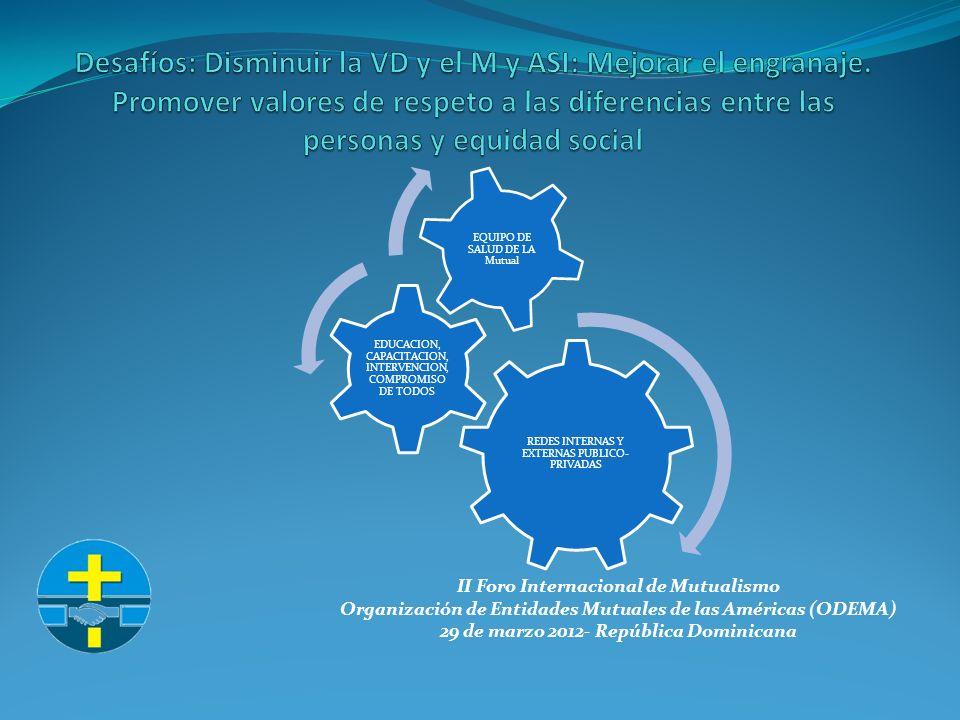 II Foro Internacional de Mutualismo Organización de Entidades Mutuales de las Américas (ODEMA) 29 de marzo 2012- República Dominicana REDES INTERNAS Y EXTERNAS PUBLICO- PRIVADAS EDUCACION, CAPACITACION, INTERVENCION, COMPROMISO DE TODOS EQUIPO DE SALUD DE LA Mutual