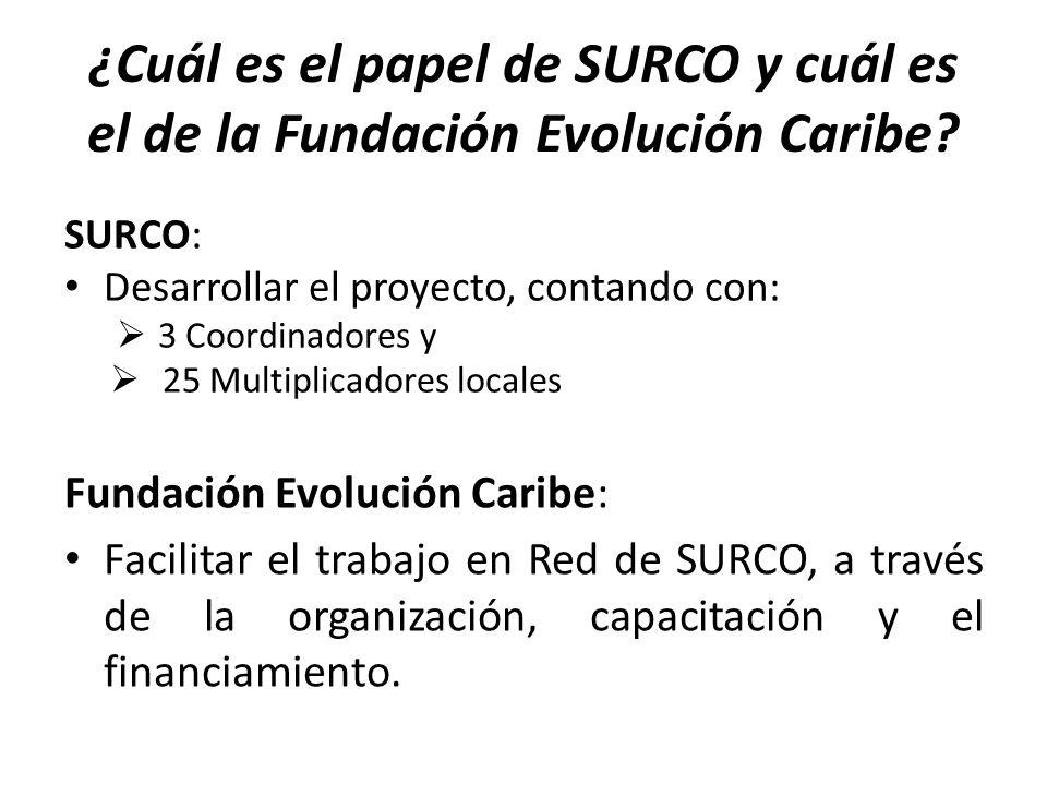 ¿Cuál es el papel de SURCO y cuál es el de la Fundación Evolución Caribe.