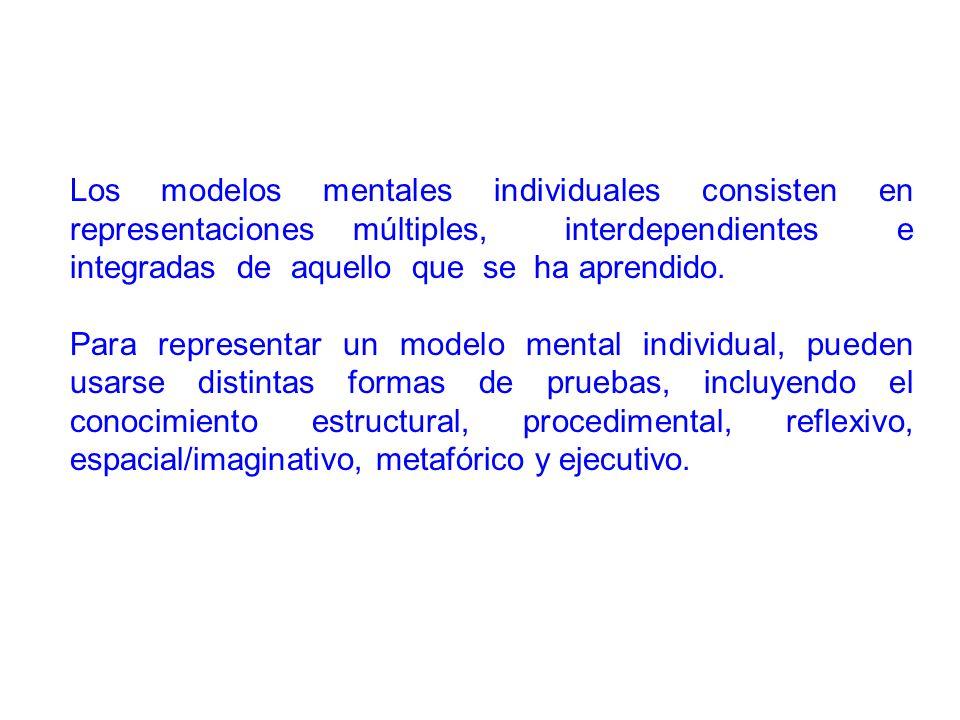 Los modelos mentales individuales consisten en representaciones múltiples, interdependientes e integradas de aquello que se ha aprendido.