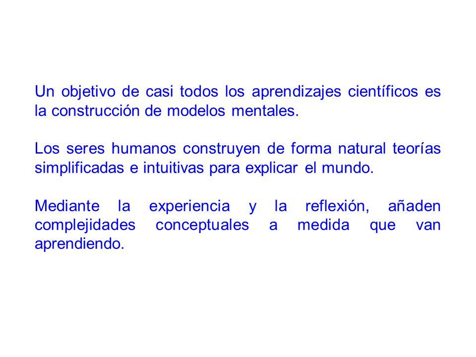 Un objetivo de casi todos los aprendizajes científicos es la construcción de modelos mentales.