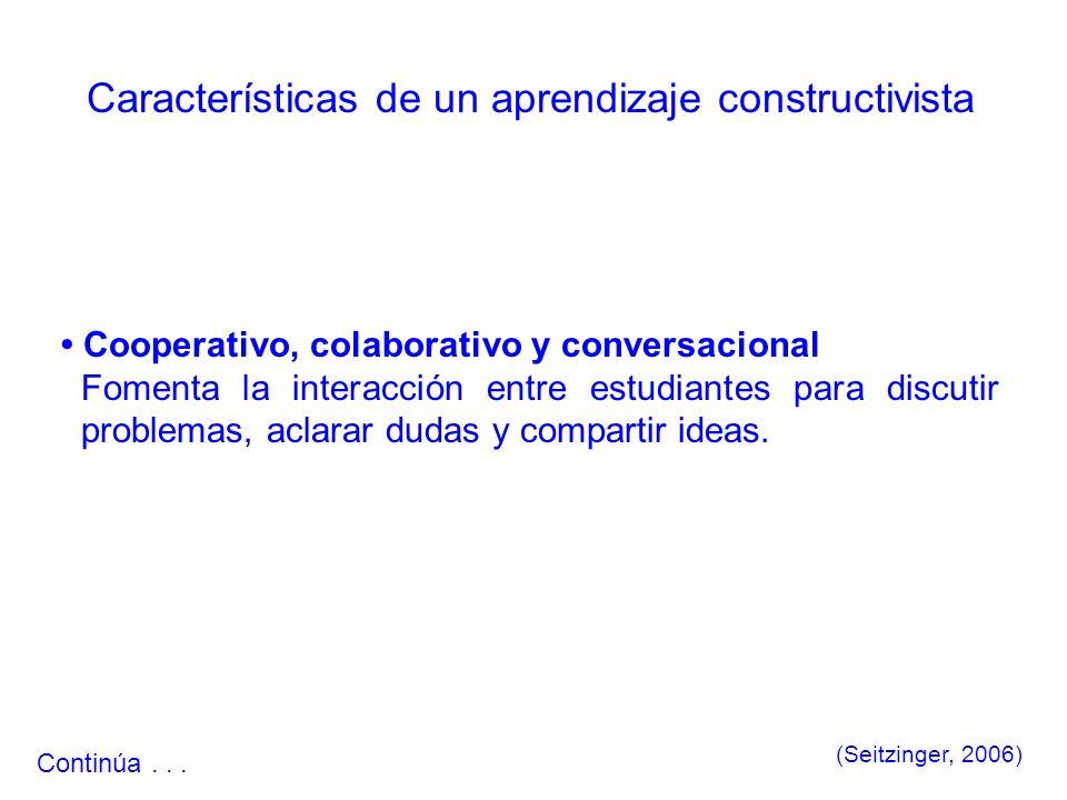 Cooperativo, colaborativo y conversacional Fomenta la interacción entre estudiantes para discutir problemas, aclarar dudas y compartir ideas.
