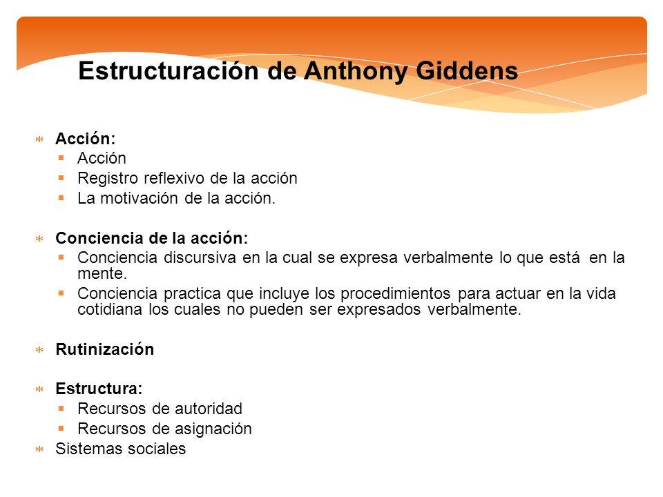 Estructuración de Anthony Giddens Acción: Acción Registro reflexivo de la acción La motivación de la acción. Conciencia de la acción: Conciencia discu