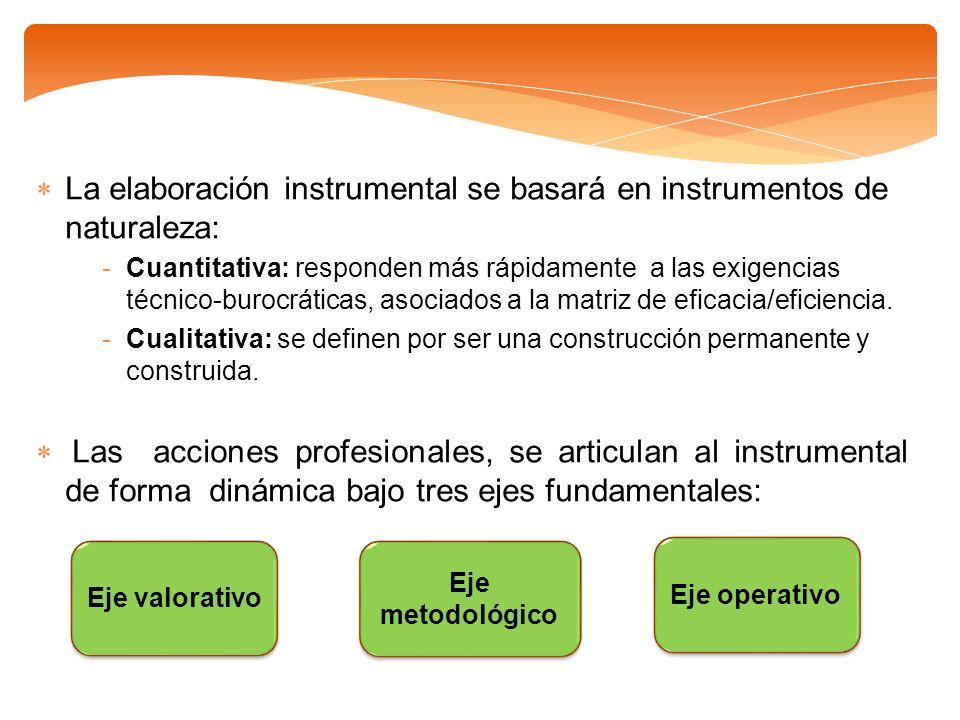 La elaboración instrumental se basará en instrumentos de naturaleza: -Cuantitativa: responden más rápidamente a las exigencias técnico-burocráticas, a