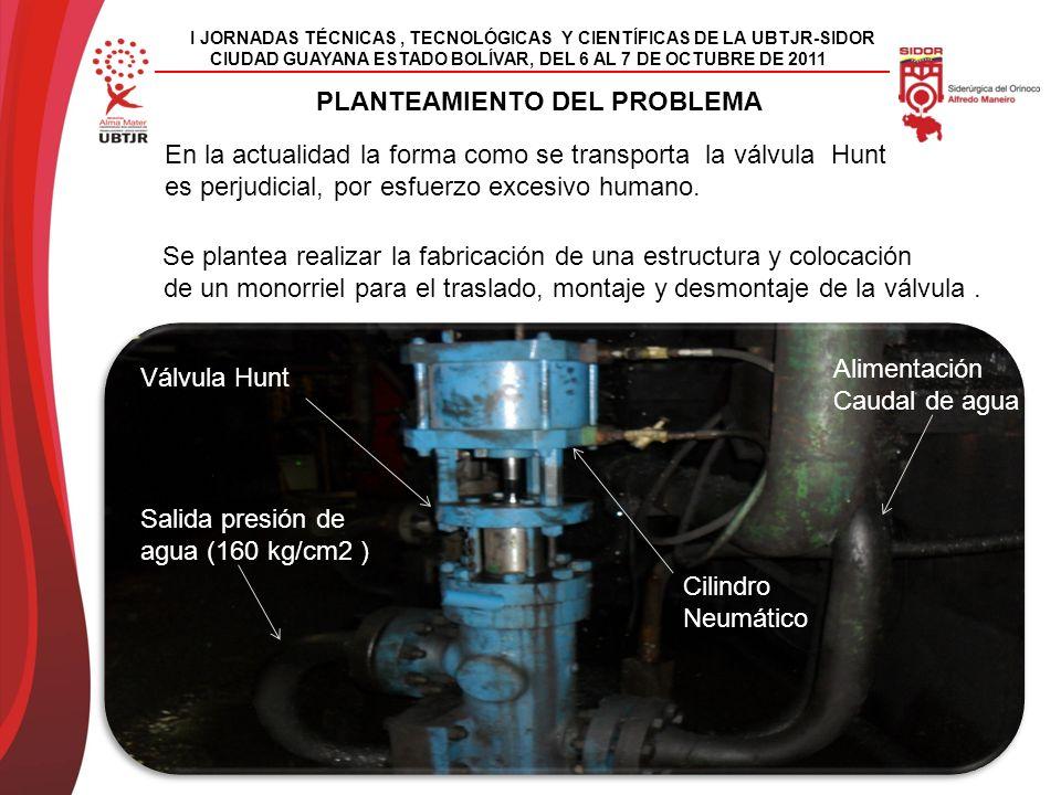 I JORNADAS TÉCNICAS, TECNOLÓGICAS Y CIENTÍFICAS DE LA UBTJR-SIDOR CIUDAD GUAYANA ESTADO BOLÍVAR, DEL 6 AL 7 DE OCTUBRE DE 2011 PLANTEAMIENTO DEL PROBLEMA En la actualidad la forma como se transporta la válvula Hunt es perjudicial, por esfuerzo excesivo humano.