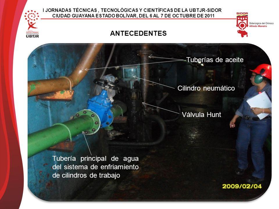 Tuberías de aceite Cilindro neumático Válvula Hunt Tubería principal de agua del sistema de enfriamiento de cilindros de trabajo I JORNADAS TÉCNICAS, TECNOLÓGICAS Y CIENTÍFICAS DE LA UBTJR-SIDOR CIUDAD GUAYANA ESTADO BOLÍVAR, DEL 6 AL 7 DE OCTUBRE DE 2011 ANTECEDENTES
