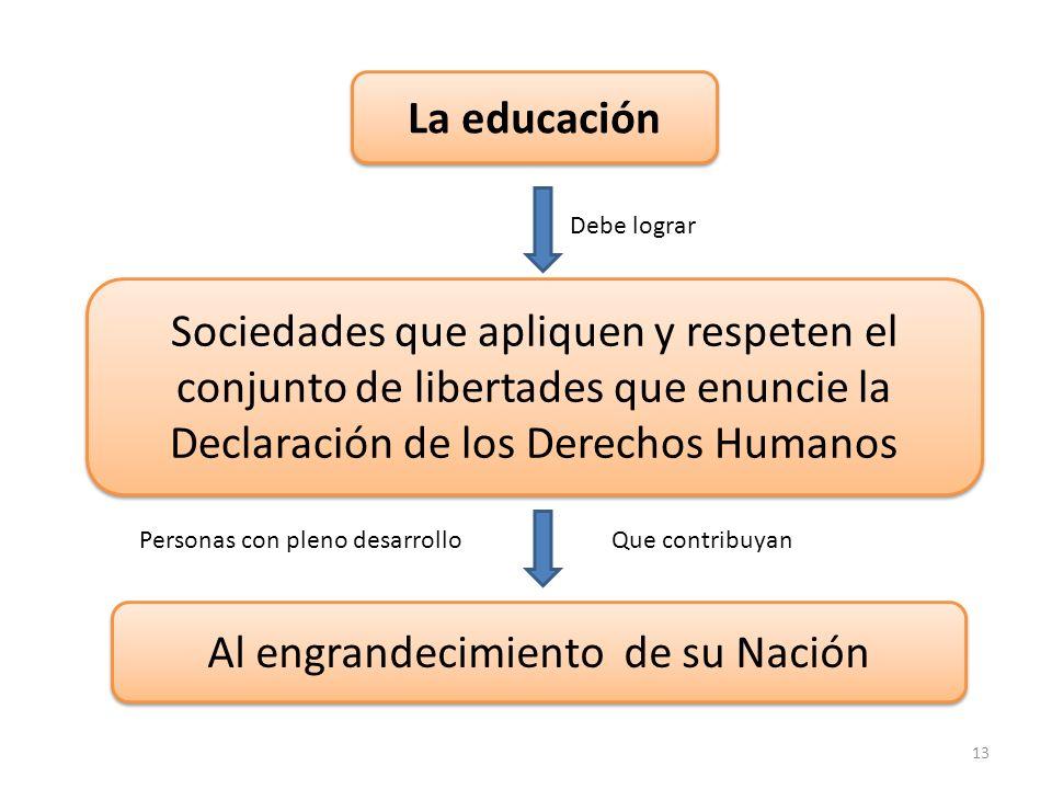 13 La educación Debe lograr Sociedades que apliquen y respeten el conjunto de libertades que enuncie la Declaración de los Derechos Humanos Que contri