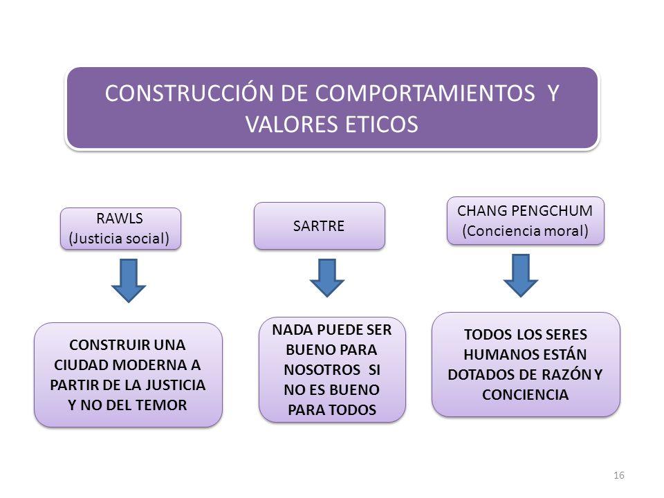 16 CONSTRUCCIÓN DE COMPORTAMIENTOS Y VALORES ETICOS RAWLS (Justicia social) RAWLS (Justicia social) CHANG PENGCHUM (Conciencia moral) CHANG PENGCHUM (