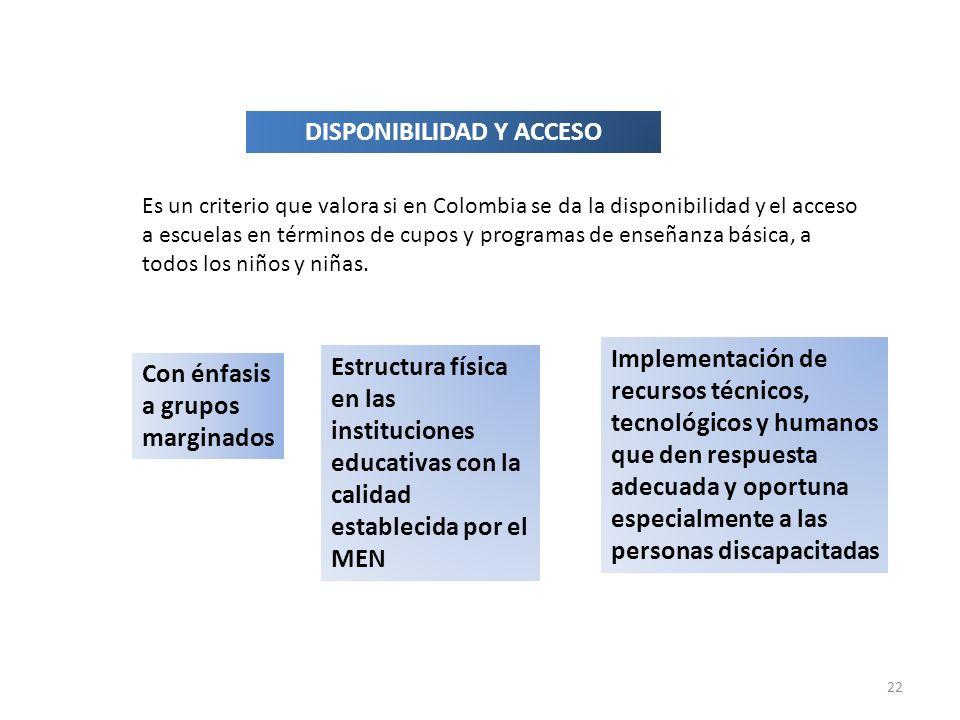 22 DISPONIBILIDAD Y ACCESO Es un criterio que valora si en Colombia se da la disponibilidad y el acceso a escuelas en términos de cupos y programas de