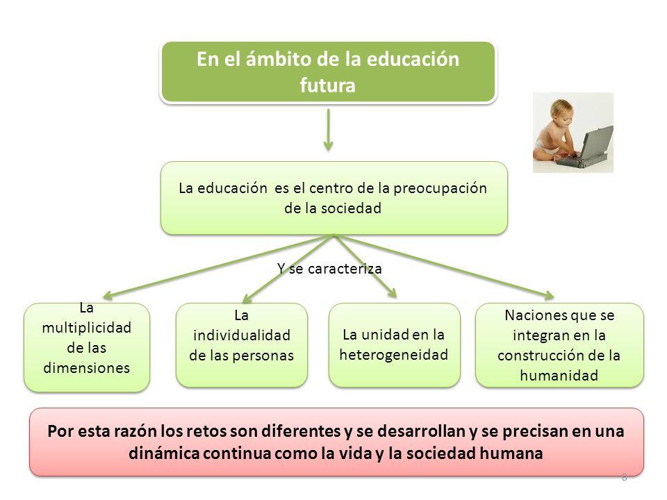 La educación es el centro de la preocupación de la sociedad En el ámbito de la educación futura Naciones que se integran en la construcción de la huma