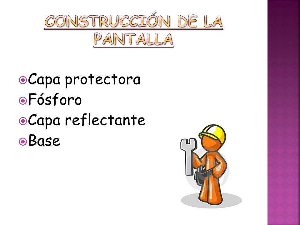 Capa reflectante A- Pantalla sin capa reflectante B- Pantalla con capa reflectante