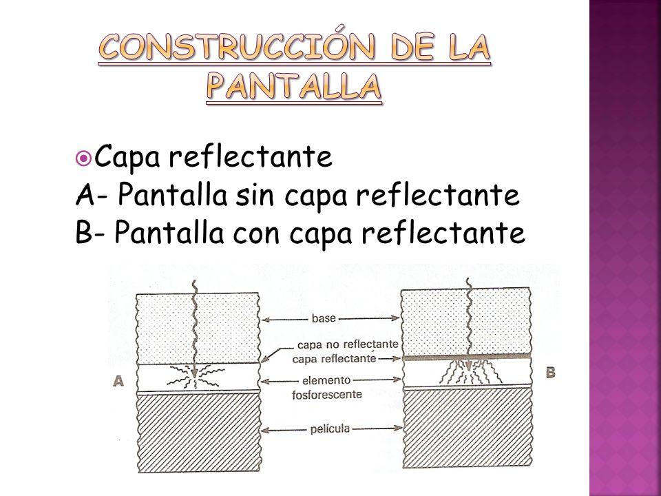 base Capa reflectante Elemento fosforescente Capa protectora