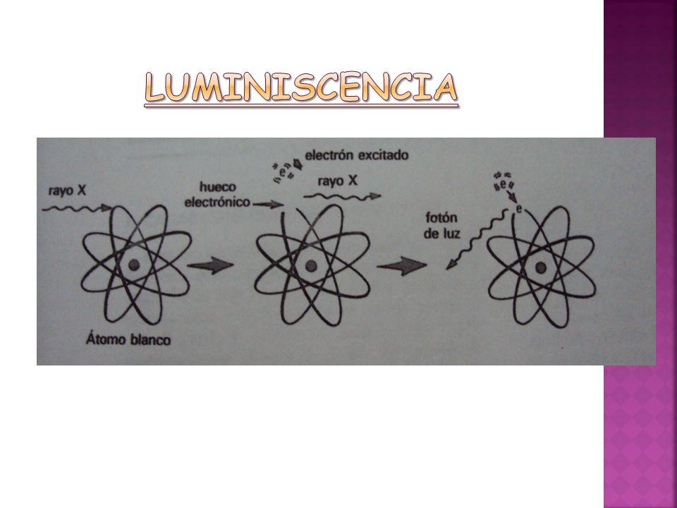 Velocidad de la pantalla.1. Composición del elemento fosforescente.