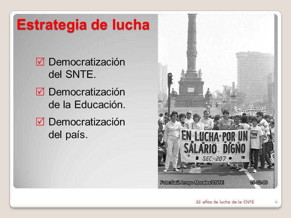 Estrategia de lucha Democratización del SNTE. Democratización de la Educación.