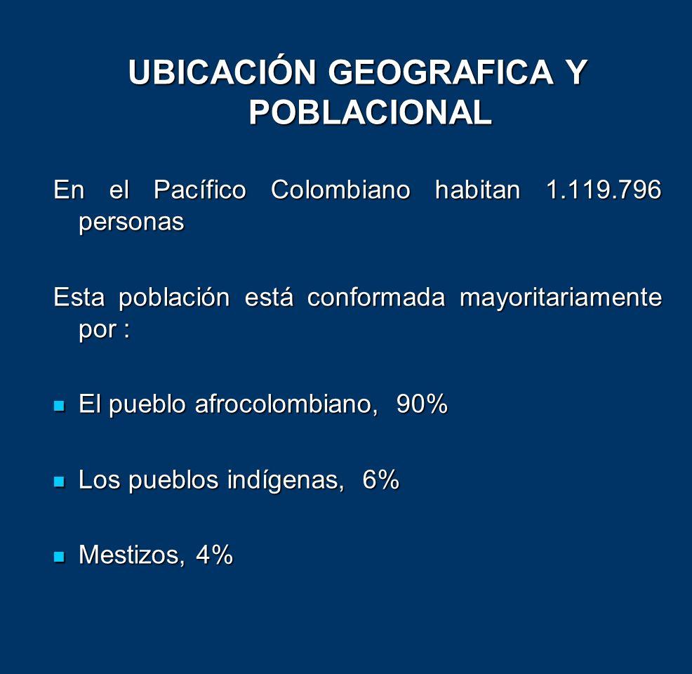 UBICACIÓN GEOGRAFICA Y POBLACIONAL En el Pacífico Colombiano habitan 1.119.796 personas Esta población está conformada mayoritariamente por : El puebl