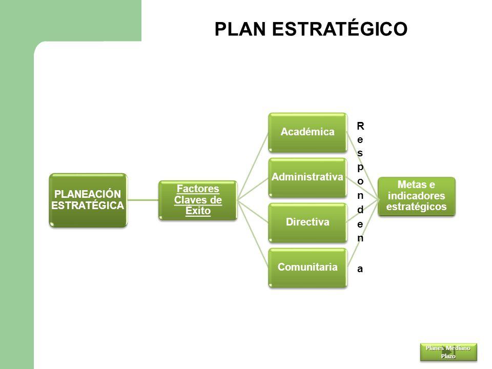 GESTIÓN DE CALIDAD Implementación del Sistema de Gestión de Calidad.
