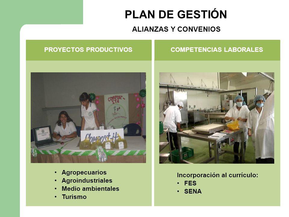 PLANES DE ACCIÓN Plan de rectoría. Planes de Coordinación.