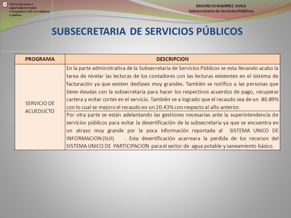 PROGRAMADESCRIPCION SERVICIO DE ACUEDUCTO En la parte administrativa de la Subsecretaria de Servicios Públicos se esta llevando acabo la tarea de nive