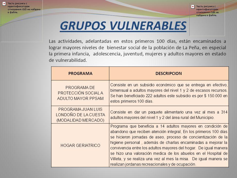Las actividades, adelantadas en estos primeros 100 días, están encaminados a lograr mayores niveles de bienestar social de la población de La Peña, en especial la primera infancia, adolescencia, juventud, mujeres y adultos mayores en estado de vulnerabilidad.