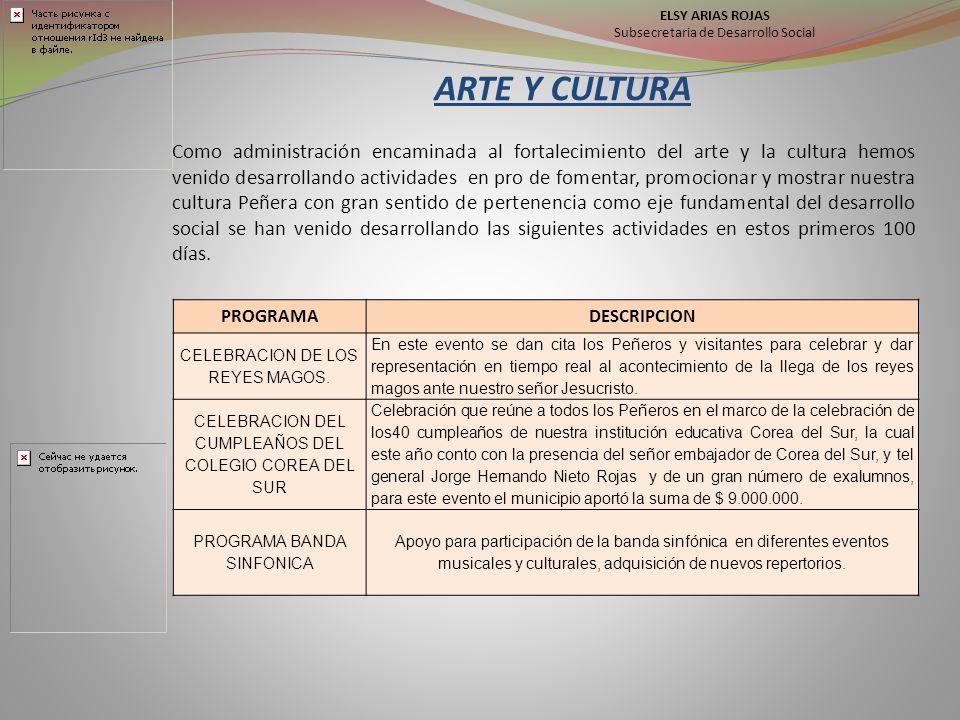 ARTE Y CULTURA Como administración encaminada al fortalecimiento del arte y la cultura hemos venido desarrollando actividades en pro de fomentar, prom
