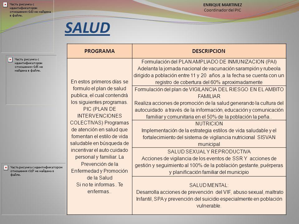 PROGRAMADESCRIPCION En estos primeros días se formulo el plan de salud publica, el cual contendrá los siguientes programas. PIC (PLAN DE INTERVENCIONE